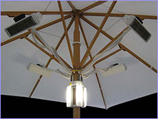 Giant Umbrella Accessories - Lights